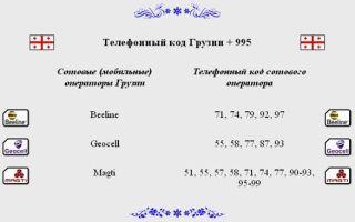 Тбилиси: телефонный код